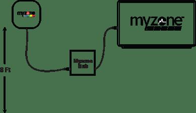 myzone-club-2