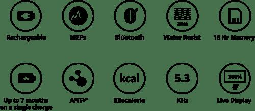 mz-3-icons
